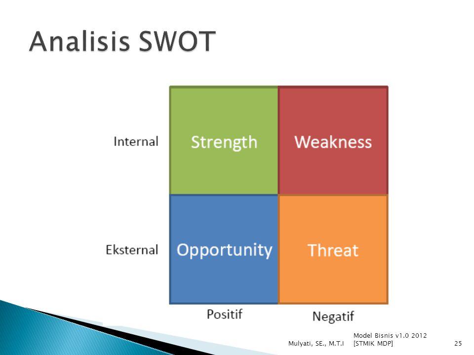 Analisis SWOT Mulyati, SE., M.T.I Model Bisnis v1.0 2012 [STMIK MDP]